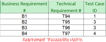 012615_1111_requirement8